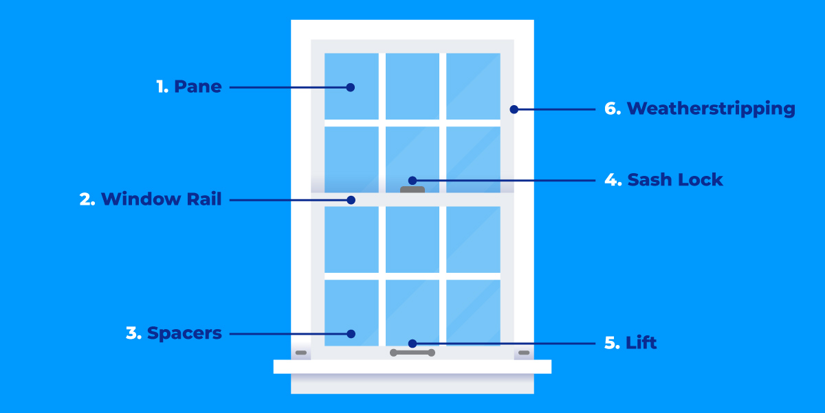 parts of a window sash