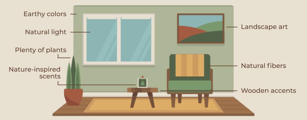 friluftsliv living room