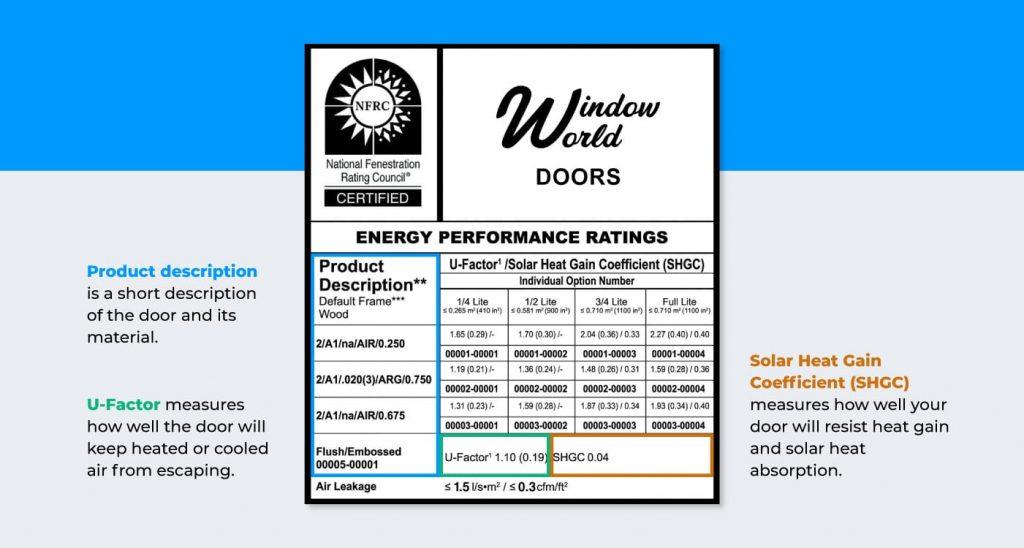 example of energy star door label