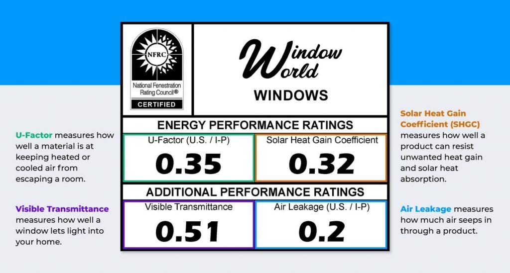 example of energy star window label